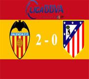 Валенсия - Атлетико (2:0) (03.11.2012) Видео Обзор