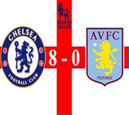 Челси - Астон Вилла (8:0) (23.12.2012) Видео Обзор