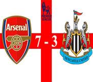 Арсенал - Ньюкасл (7:3) (29.12.2012) Видео Обзор