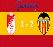 Гранада - Валенсия (1:2) (05.01.2013) Видео Обзор