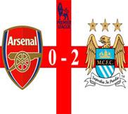 Арсенал - Манчестер Сити (0:2) (13.01.2013) Видео Обзор