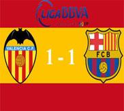 Валенсия - Барселона (1:1) (03.02.2013) Видео Обзор