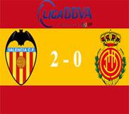 Валенсия - Мальорка (2:0) (17.02.2013) Видео Обзор