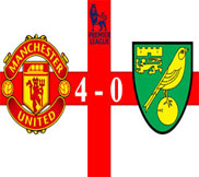 Манчестер Юнайтед - Норвич (4:0) (02.03.2013) Видео Обзор