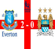 Эвертон - Манчестер Сити (2:0) (16.03.2013) Видео Обзор