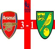 Арсенал - Норвич (3:1) (13.04.2013) Видео Обзор