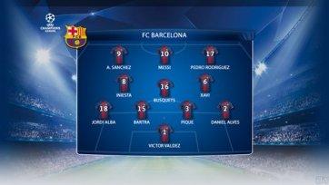 Лео Месси сыграет с первых минут – состав «Барселоны» на матч против «Баварии»