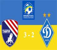 Таврия - Динамо (3:2) (19.05.2013) Видео Обзор