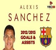 Алексис Санчес (Alexis Sanchez)-  Все голы и передачи сезоне 2012/13