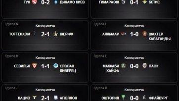 Европа переварила очередную неделю Еврокубков