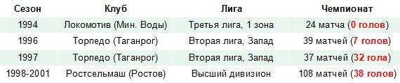 Дмитрий Кириченко. История героя второго плана