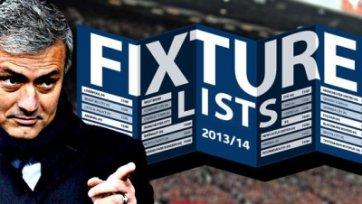 Чемпионский раунд в АПЛ. Кто справится с давлением в концовке Премьер Лиги?