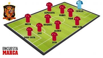 Испанцы определились с составом на матч против Голландии