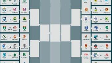 Стали известны все участники 1/8 финала Кубка России