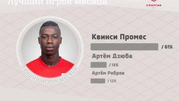 Квинси Промес лучший игрок «Спартака» в ноябре