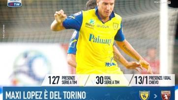 Официально. Макси Лопес стал игроком «Торино»