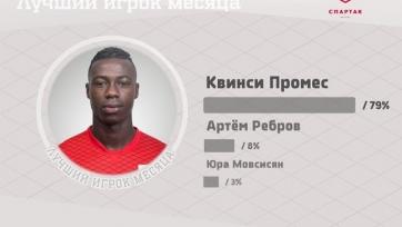 Квинси Промес признан лучшим игроком «Спартака» в апреле