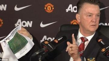 Луи ван Гаал отметил, что игрокам «МЮ» его трансферы не понравятся