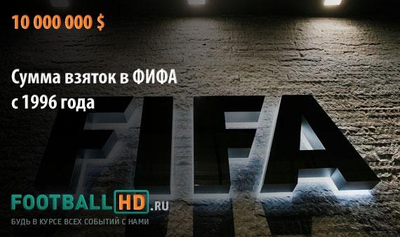 Только факты. Сумасшедшие доходы и траты ФИФА