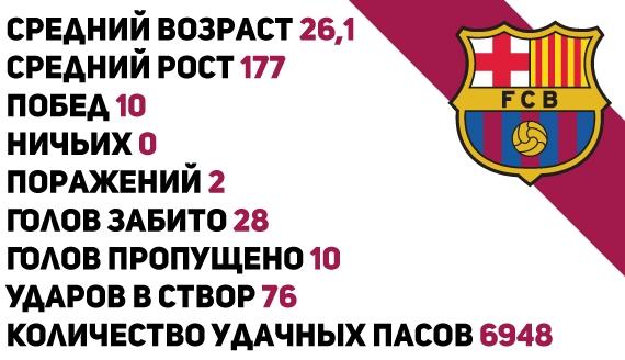Face2Face. «Ювентус» – «Барселона»