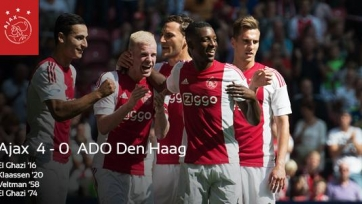 «Аякс» без проблем разобрался с клубом «Ден Хааг»