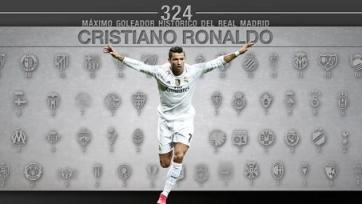 «Реал» официально объявил Роналду лучшим бомбардиром клуба
