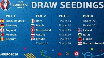Стал известен рейтинг национальных сборных УЕФА