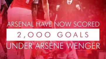 Оливье Жиру забил 2000-й гол «Арсенала» при Арсене Венгере