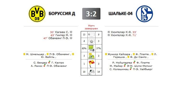 Боруссия Д - Шальке-04 прямая трансляция онлайн в 17.30 (мск)