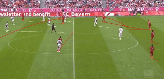 Как мюнхенская Бавария и Дуглас Коста сумели взять лучшее друг от друга