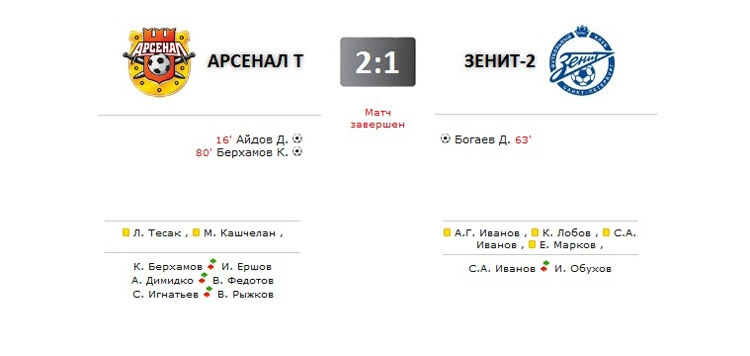 Арсенал - Зенит-2 прямая трансляция онлайн в 18.00 (мск)