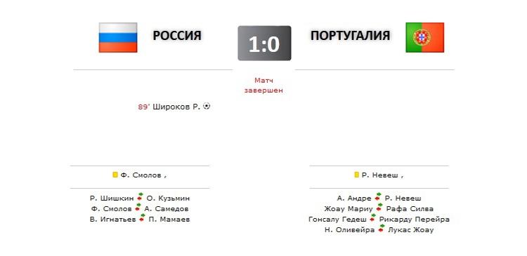 Россия - Португалия прямая трансляция онлайн в 17.00 (мск)