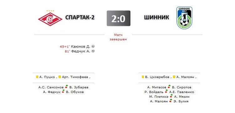 Спартак-2 - Шинник прямая трансляция онлайн в 14.00 (мск)