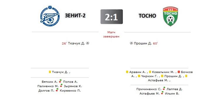 Зенит-2 - Тосно прямая трансляция онлайн в 17.00 (мск)