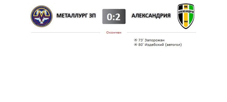 Металлург Зп - Александрия прямая трансляция онлайн в 15.00 (мск)