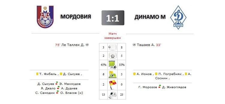 Мордовия - Динамо прямая трансляция онлайн в 14.30 (мск)