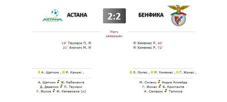 Астана - Бенфика прямая трансляция онлайн в 18.00 (мск)