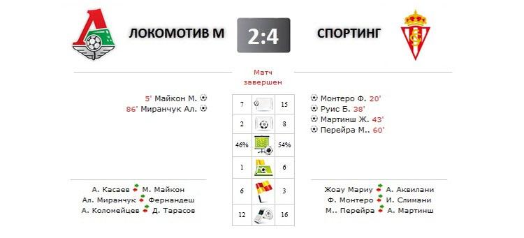 Локомотив - Спортинг прямая трансляция онлайн в 21.00 (мск)