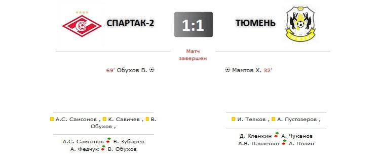 Спартак-2 - Тюмень прямая трансляция онлайн в 13.00 (мск)