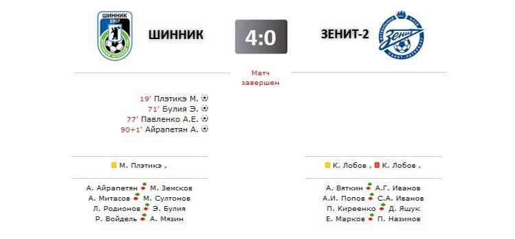 Шинник - Зенит-2 прямая трансляция онлайн в 14.00 (мск)