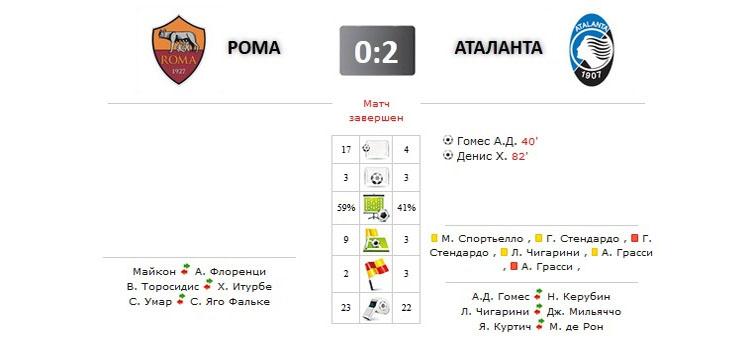 Рома - Аталанта прямая трансляция онлайн в 17.00 (мск)