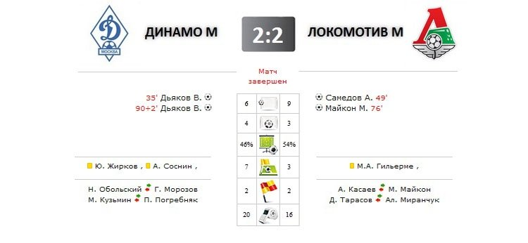 Динамо - Локомотив прямая трансляция онлайн в 19.00 (мск)