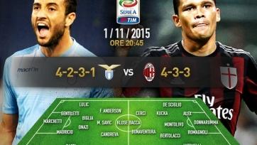 Стартовые составы матча «Лацио» - «Милан»