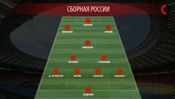 «СЭ»: Лодыгин займёт место в воротах в матче с Хорватией