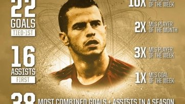 Себастьян Джовинко стал лучшим игроком MLS в прошедшем сезоне