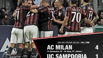 «Милан» одержал самую крупную победу в сезоне