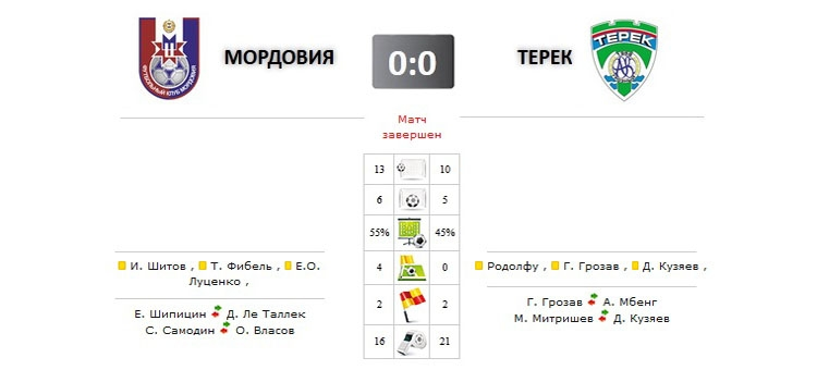 Мордовия - Терек прямая трансляция онлайн в 19.00 (мск)