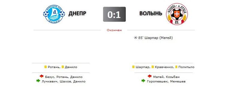 Днепр - Волынь прямая трансляция онлайн в 18.00 (мск)