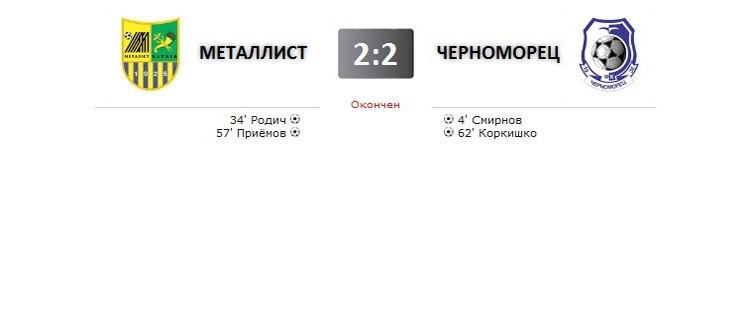 Металлист - Черноморец прямая трансляция онлайн в 18.00 (мск)