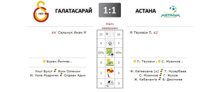 Галатасарай - Астана прямая трансляция онлайн в 22.45 (мск)